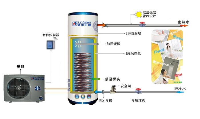 热泵热水器的工作原理