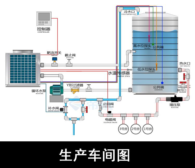 空气能热水工程安装步骤规范