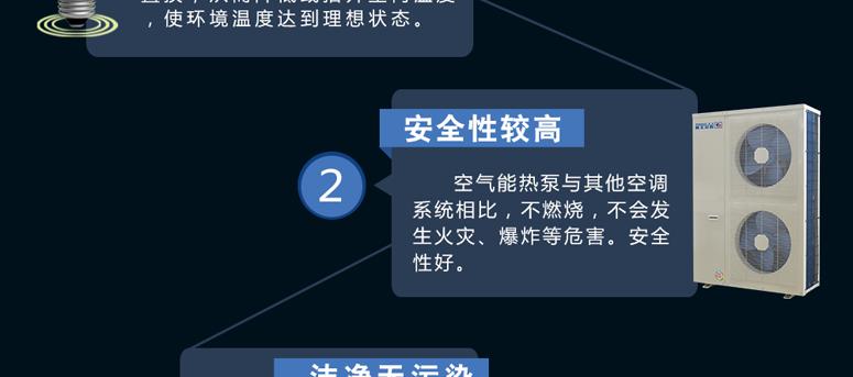 清华王牌煤改电空气能16