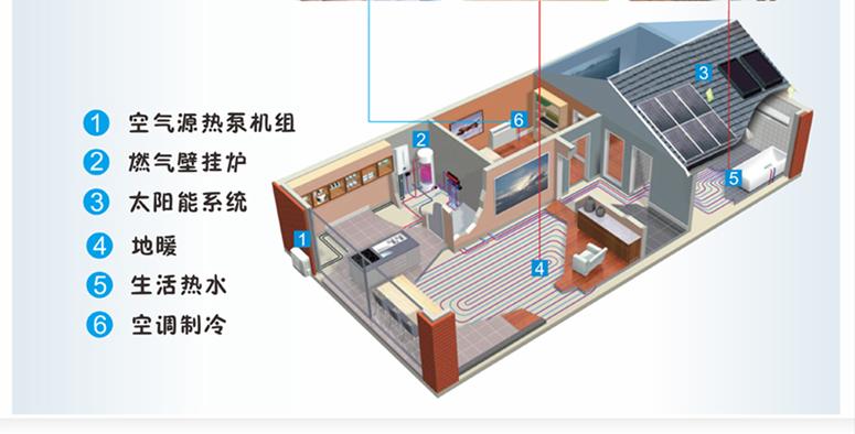 清华王牌煤改电空气能14