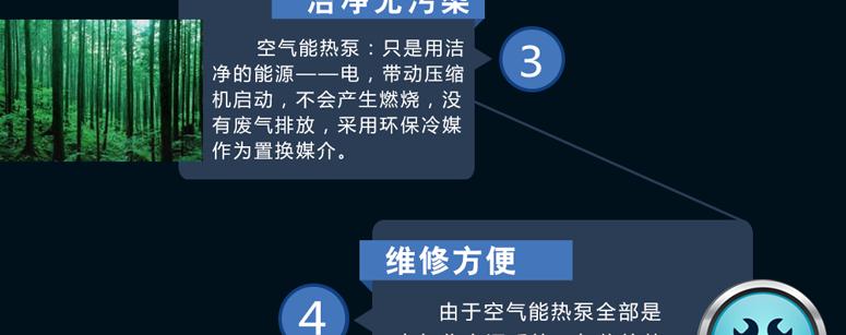 清华王牌煤改电空气能17