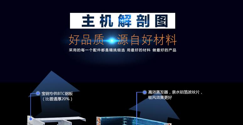 清华王牌煤改电空气能6
