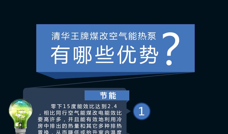 清华王牌煤改电空气能15