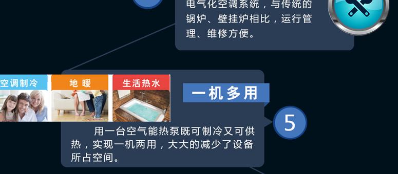 清华王牌煤改电空气能18