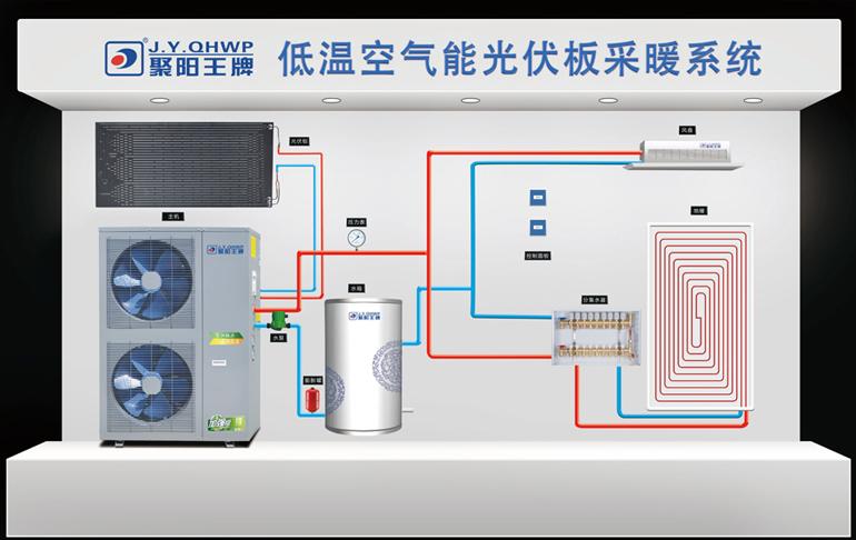 煤改电空气能光伏采暖