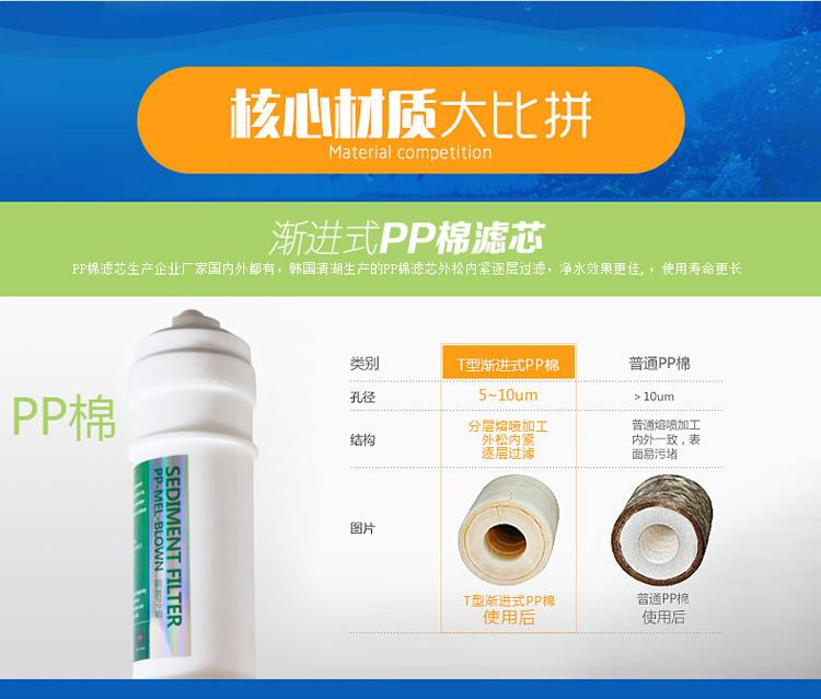 国产净水器排名