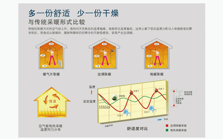 广州空气能热水工程