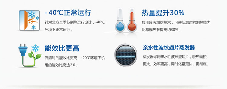 空气能热水器价格表