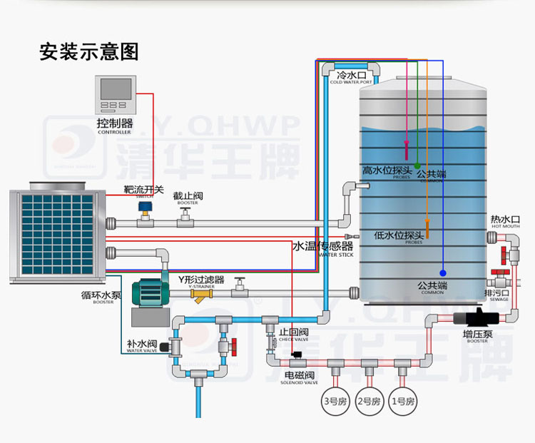 空氣能熱水器招商加盟