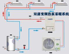 双源空气能热泵,双源热泵采暖系统